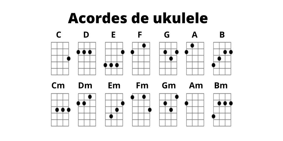 Como tocar ukulele, acordes