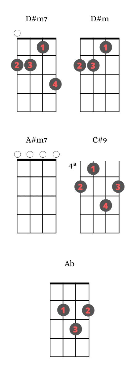 Música com ukulele (14) (1)