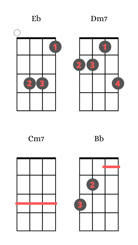 Música com ukulele (9) (1)