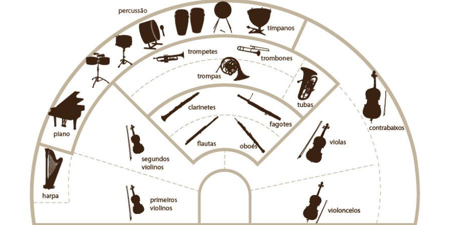 instrumentos de uma orquestra 2 (1)